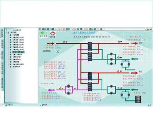 分布式变频系统