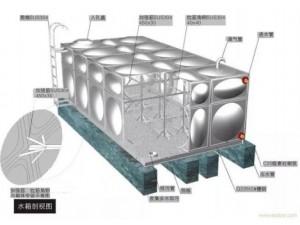 和田不锈钢水箱